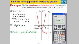 Find the turning point of quadratic graphs 1