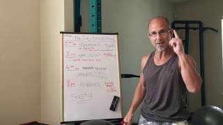 Daily Fitness Plan Summary for April 5, 2017, Joey Atlas