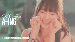 OH MY GIRL - A-Ing: Line Distribution