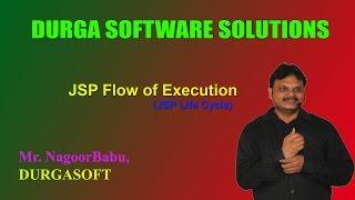 JSP Flow of Execution (JSP Life Cycle)