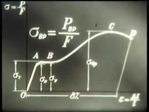 Программа - Арм Сопромат