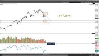تحليل السوق السعودي بعد اغلاق الابعاء 5 سبتمبر 2018