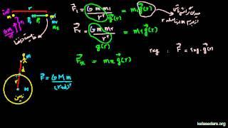 مکانیک نیوتونی ۵ - میدان گرانشی زمین