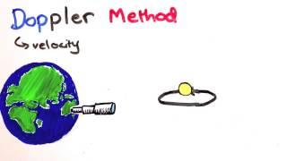 Searching for Exoplanets: Astrometric Versus Radial Velocity (Doppler) Method