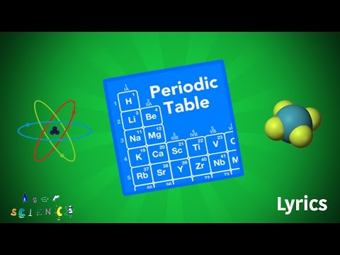 Download 'Lyrics' The NEW Periodic Table Song + All Credit to - AsapSCIENCE