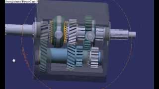 Catia v5 Gearbox animation