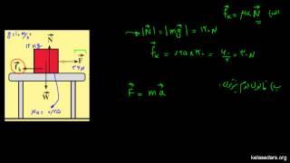 مکانیک نیوتونی ۱۱ - یک مثال ساده از نیروی اصطکاک جنبشی