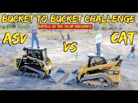 Caterpillar 289D vs ASV 75 Battle of the 74 hp skid steers