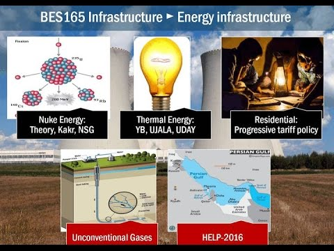 Xxx Mp4 BES165 P4 Thermal Energy UJALA UDAY Bonds Hydrocarbon Policy HELP 2016 DMF PMKKKY 3gp Sex