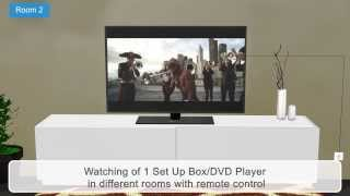 Sharing of Set Top Box / Satellite TV in a few rooms