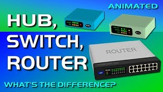 Hub, Switch, & Router Explained - What