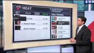 Rebuilding The Miami Heat - SportsCenter (06-30-2014)