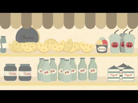 The Power of Food Infographic Animation