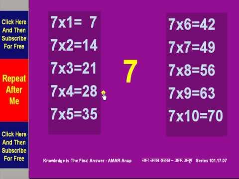 7 ka pahada Spoken Hindi and English Text Table of 7