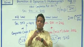 Introduction to Oppression & Mismanagement - Companies Act, 2013.