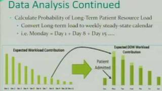 SURE 2010-Stochastic Modeling of Total Patient Care Pathway