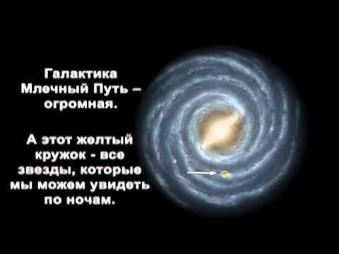 Наша планета и где мы находимся