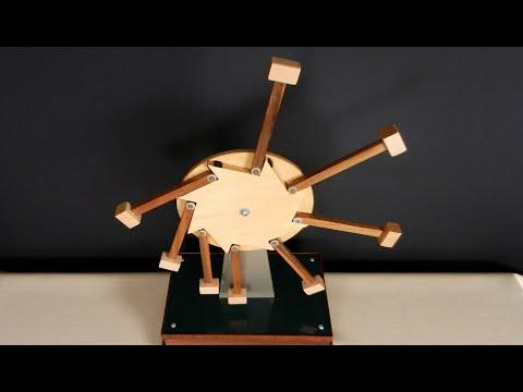 永久機関 Perpetual motion machines Part 1