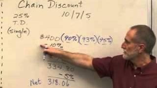 07-D, Chain Discount