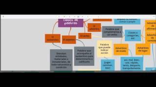 Unidad 2 Aspectos  fundamentales de la gramática del español
