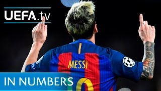 Messi, Ronaldo, Reus: The group stage in numbers