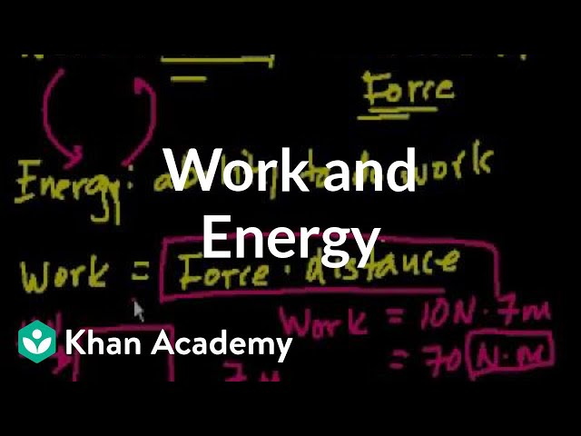 Introduction to work and energy   Work and energy   Physics   Khan Academy