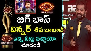 Telugu Bigg Boss Winner Siva Balaji | Telugu Bigg Boss Grand Finale Winner | Tollywood Nagar