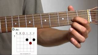 Cours de Guitare débutant : Accords La, Mi, Ré