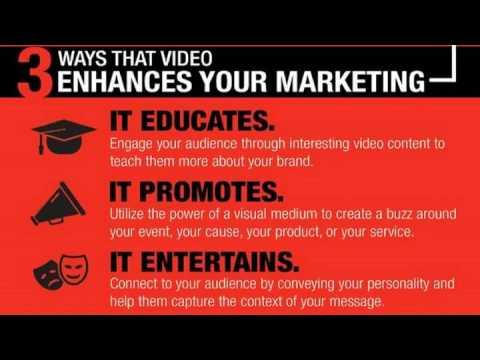 Baltimore Online Video Marketing (443) 219-3431 http://socialsimplicity4u.com