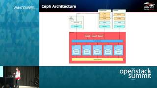 Swift vs Ceph from an Architectural Standpoint