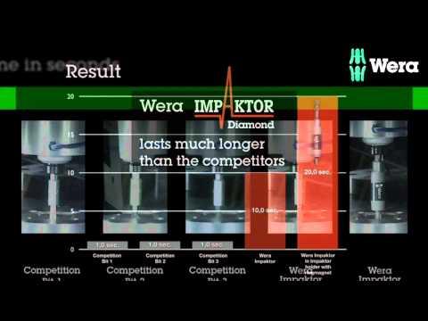 Wera (Polska) - bity Impaktor prezentacja produktów