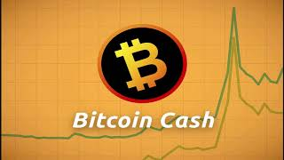 Bitcoin Cash Price Today - Can BCH/USD Hold $600?