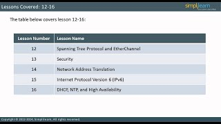 Cisco Certified Network Associate Training | CCNA Routing and Switching | CCNA Video Tutorial