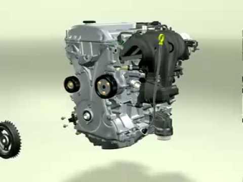 Elementos y Funcionamiento del Motor