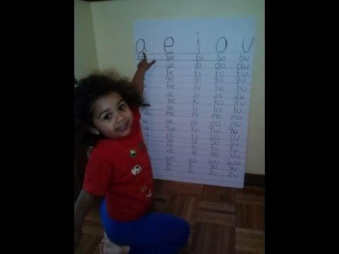 How to Teach Children to Read Phonetically Tutorial!