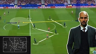 The Ultimate Football Combination | Tactical Explanation