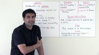 1. What is Calculus (Hindi)