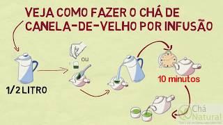 Chá canela de Velho - Contra dores musculares, artrite, artrose, bursite