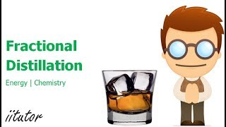 √ Fractional distillation of petroleum | Energy | iitutor