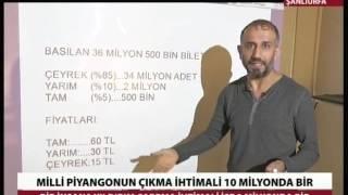 MİLLİ PİYANGO BİLETİ ALACAKLAR DİKKAT..