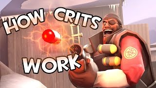 How Crits Work [SFM Saxxy 2016 Comedy Nominee]