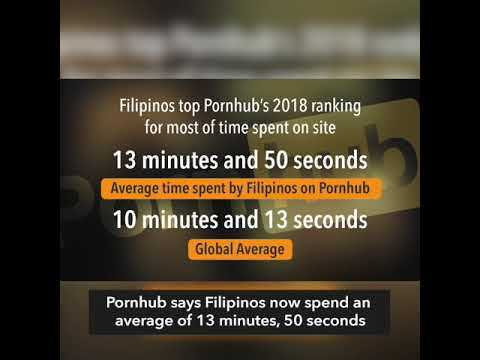 Xxx Mp4 Pornhub Ranks PH First In Time Spent On Site For 5th Year Running 3gp Sex