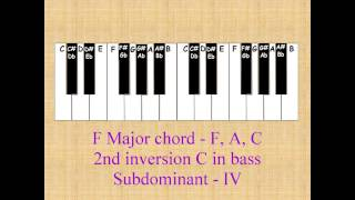Chord changes to the saints go marching on keyboard