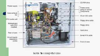 A+ Computer Repair Course Chapter 1 part 1