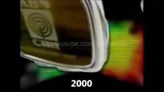 ABS-CBN Logo Station Ident Timeline (2000-present)