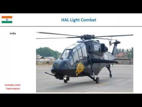 T129 ATAK versus HAL Light Combat, Attack Helicopter