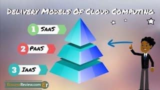 Cloud Computing Services Models - IaaS PaaS SaaS Explained