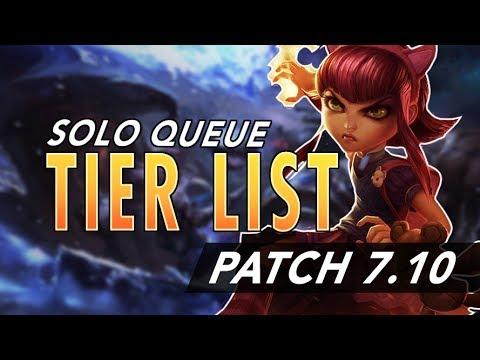 Patch 7.10 Solo-Q Tierlist