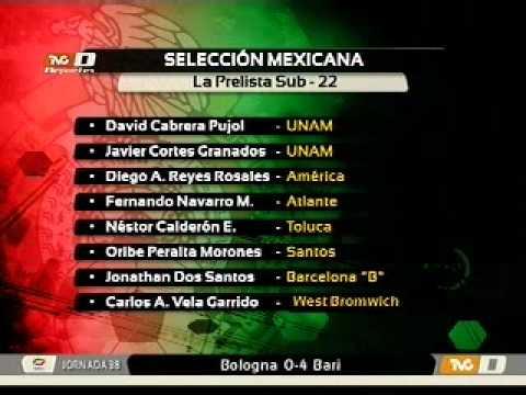 TVC Deportes Total Convocados de Selección Mexicana para Copa América 23 05 2011