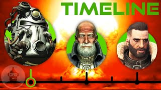The Complete Fallout - Brotherhood of Steel Timeline!   The Leaderboard